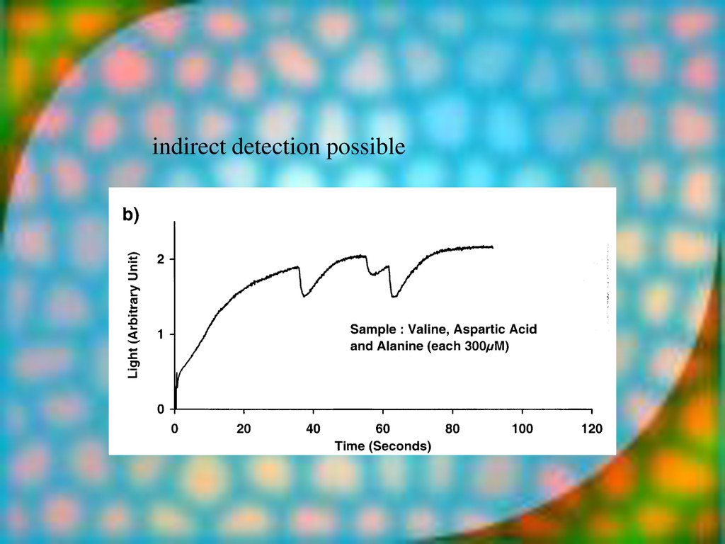 indirect detection possible