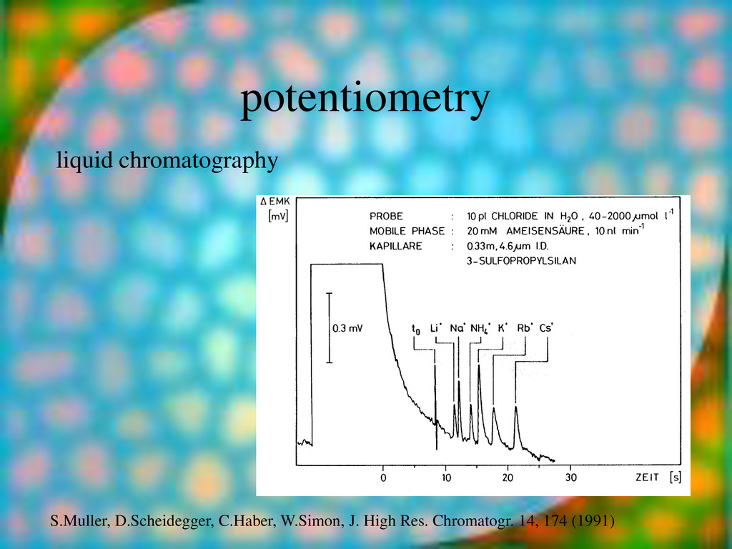 potentiometry liquid chromatography S.Muller, D...