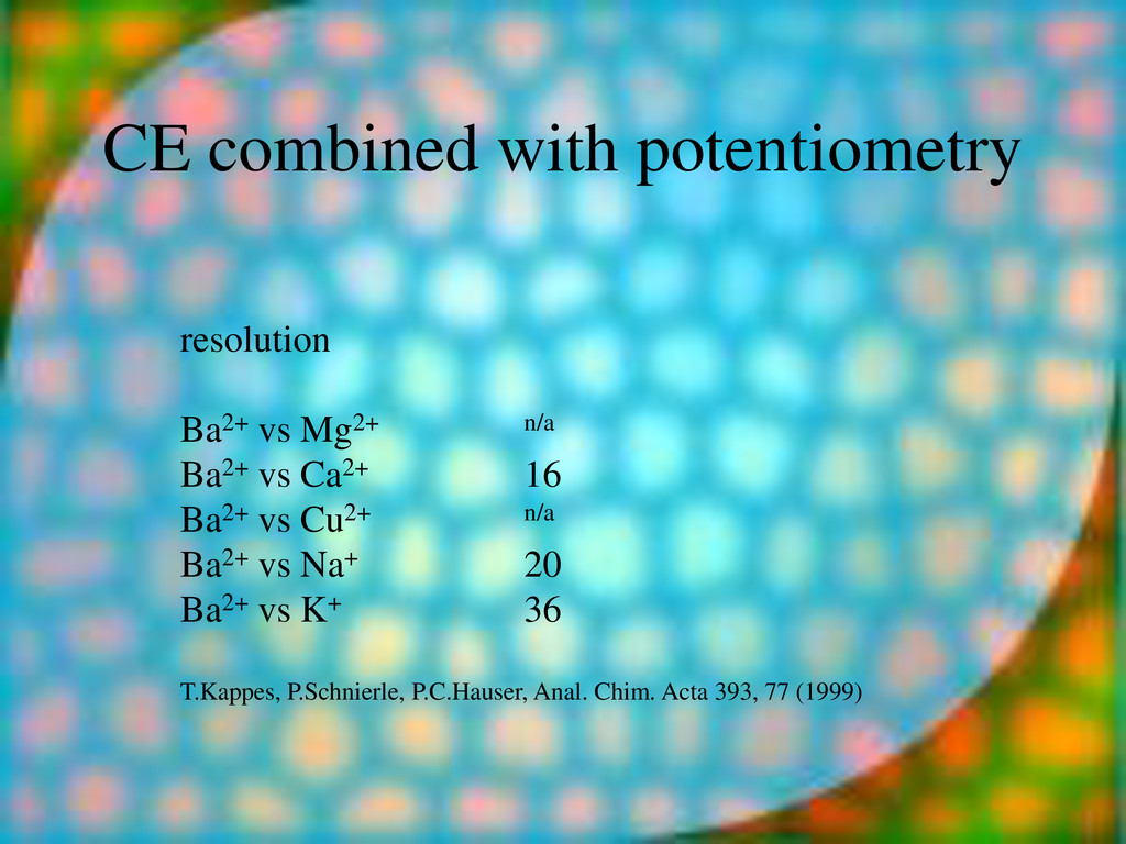 CE combined with potentiometry resolution Ba2+ ...