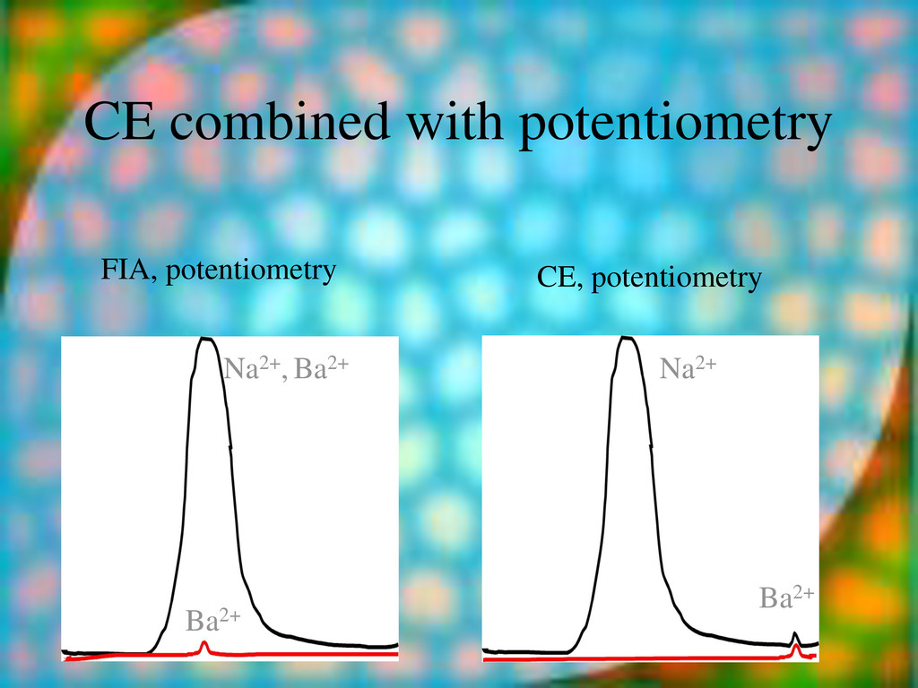 CE combined with potentiometry FIA, potentiomet...