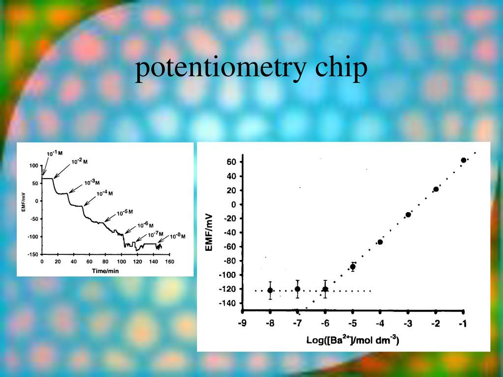 potentiometry chip