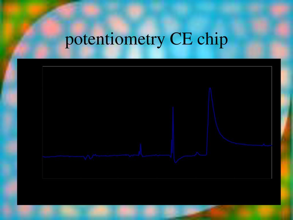 potentiometry CE chip conc [arb. units] 0 1 2 3...