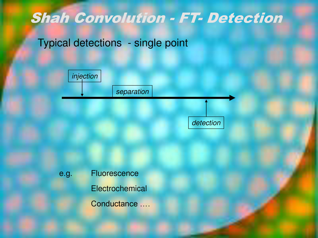 Shah Convolution - FT- Detection Typical detect...