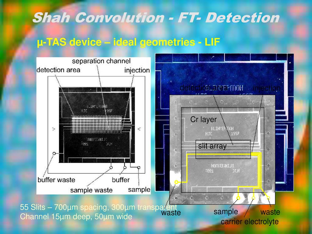 Shah Convolution - FT- Detection µ-TAS device –...