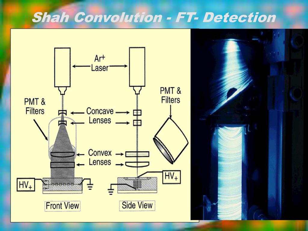 Shah Convolution - FT- Detection