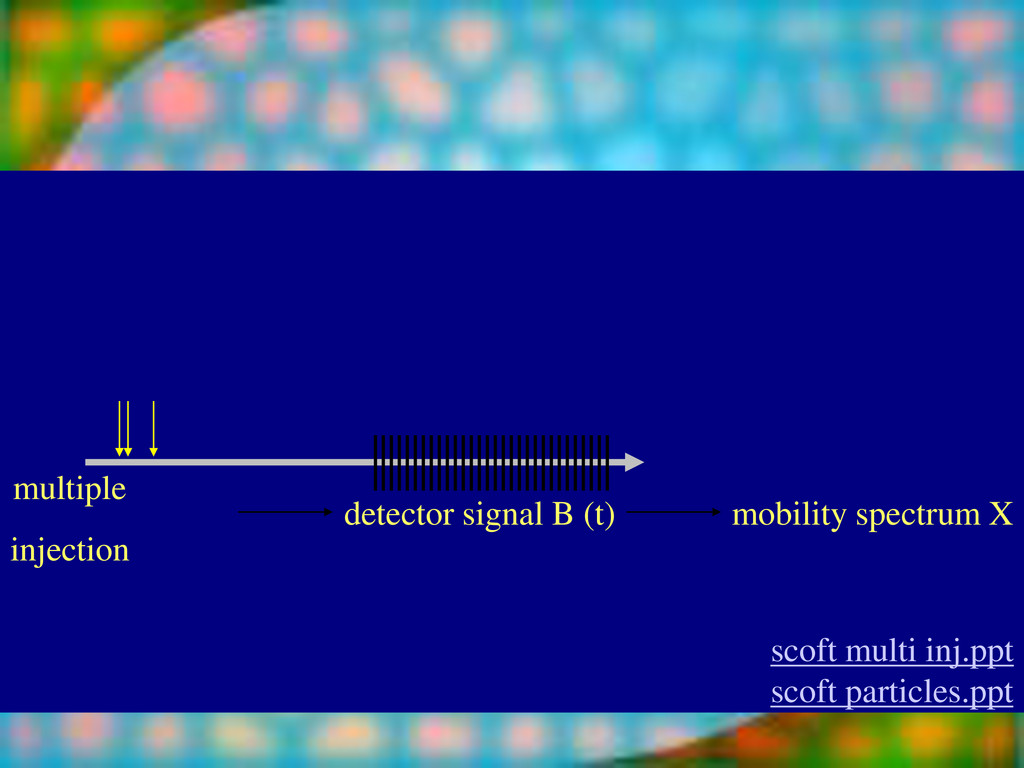 multiple injection detector signal B (t) mobili...