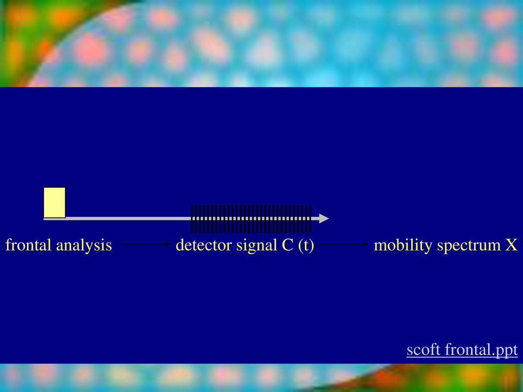 mobility spectrum X detector signal C (t) front...