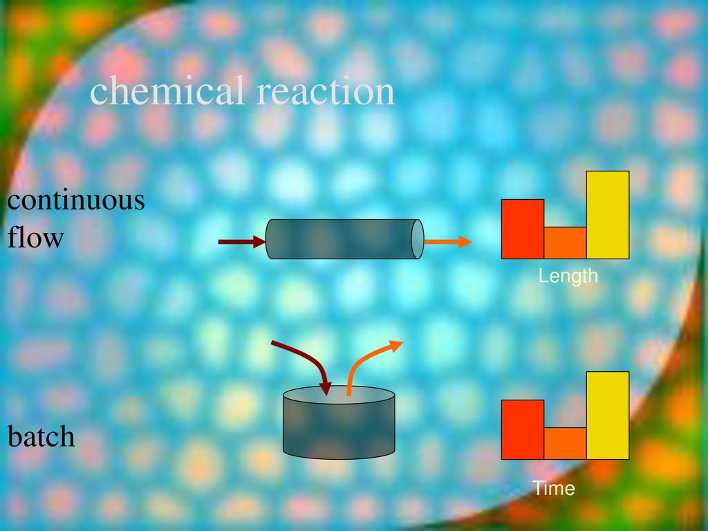 chemical reaction batch Time continuous flow Le...