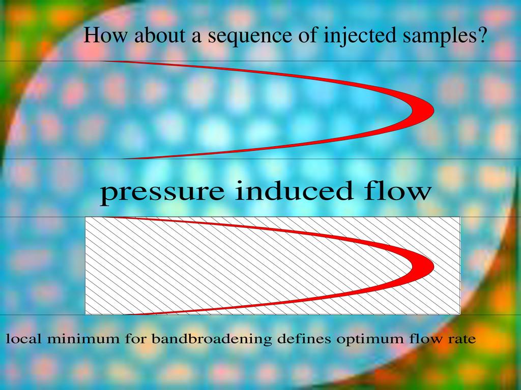 pressure induced flow local minimum for bandbro...