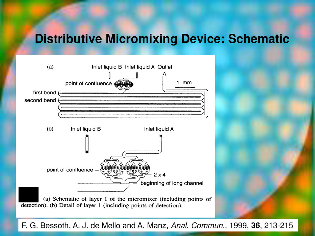 Distributive Micromixing Device: Schematic F. G...