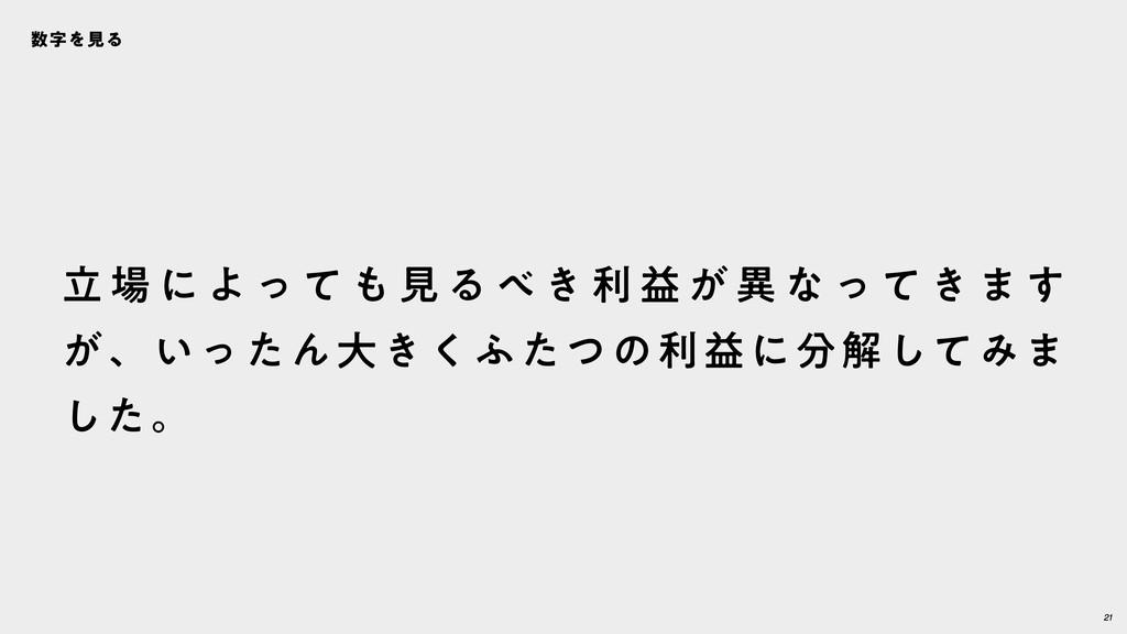 21 ΛݟΔ ཱ  ʹ Α ͬ ͯ  ݟ Δ  ͖ ར ӹ ͕ ҟ ͳ ͬ ͯ ͖ ...