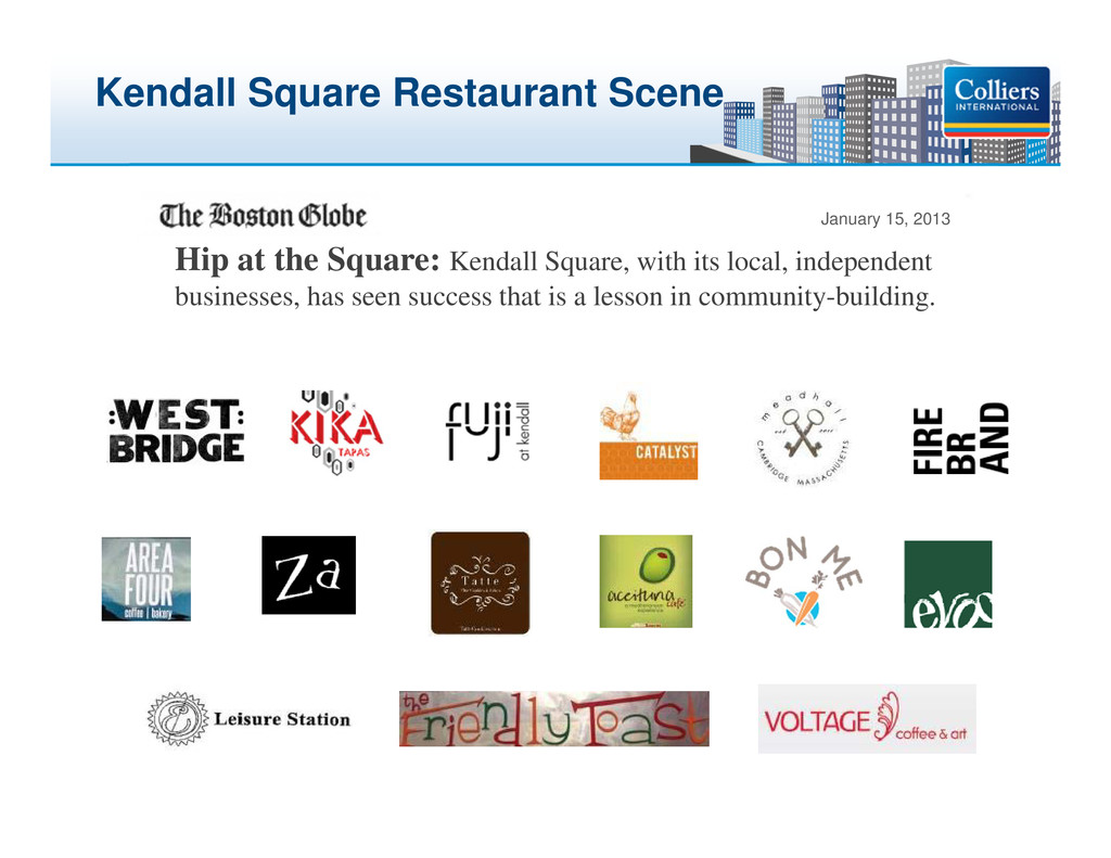 Click to edit Master title style Kendall Square...