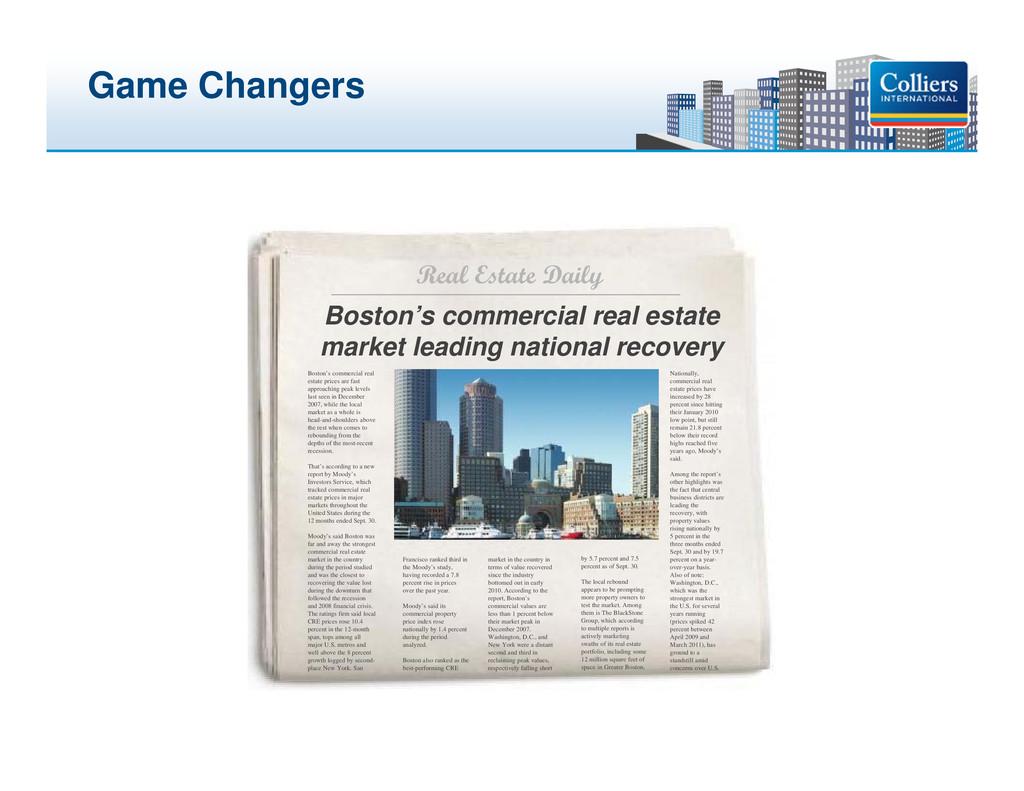 Click to edit Master title style Real Estate Da...
