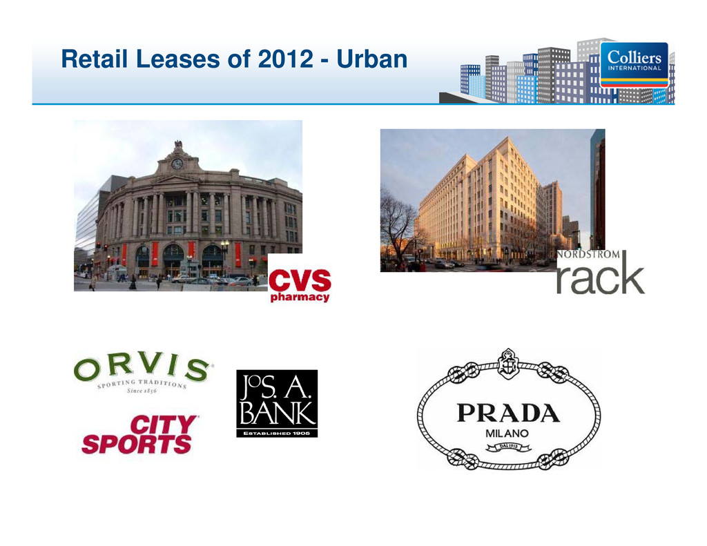 Click to edit Master title style Retail Leases ...