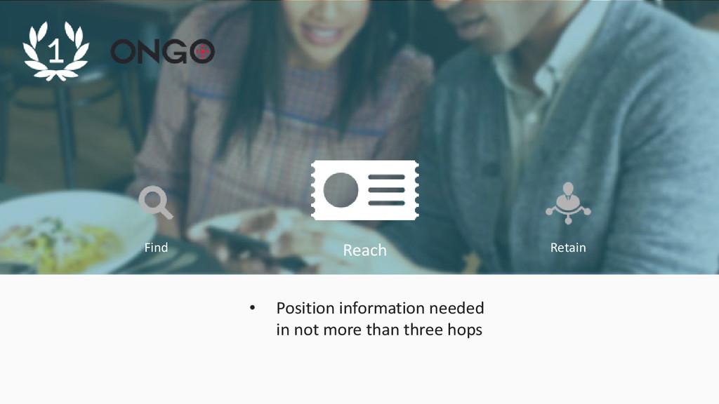 Find Reach Retain • Position information needed...