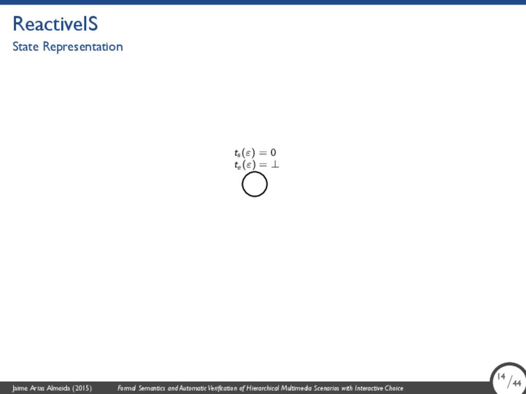 ReactiveIS State Representation ts (ε) = 0 te (...