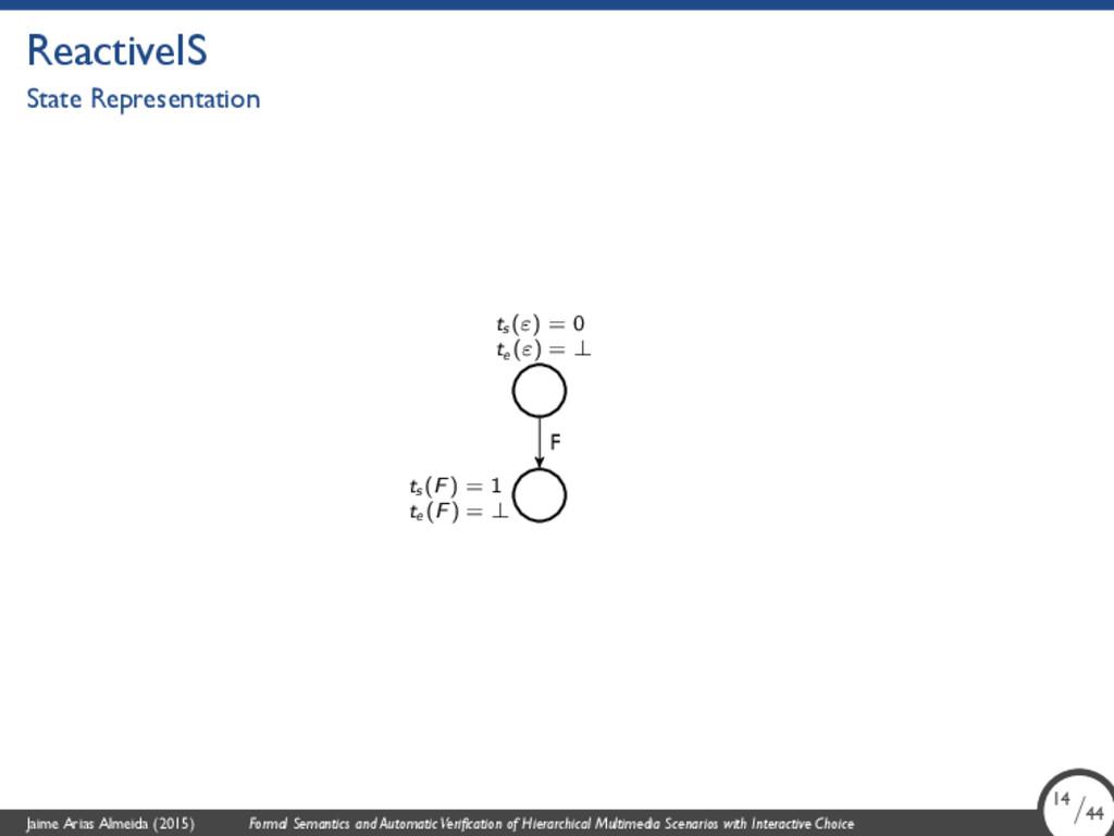 ReactiveIS State Representation F ts (ε) = 0 te...