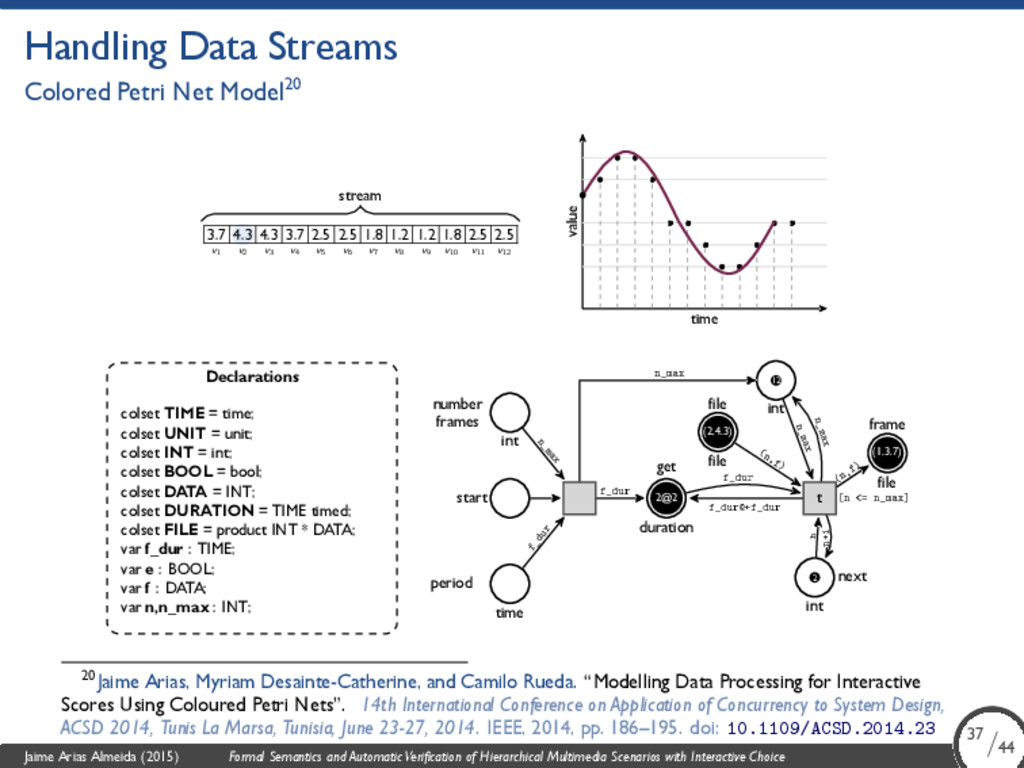 Handling Data Streams Colored Petri Net Model20...