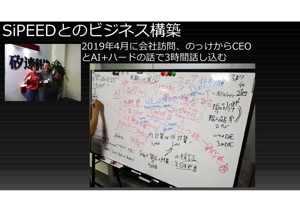 SiPEEDとのビジネス構築 2019年4月に会社訪問、のっけからCEO とAI+ハードの話で...