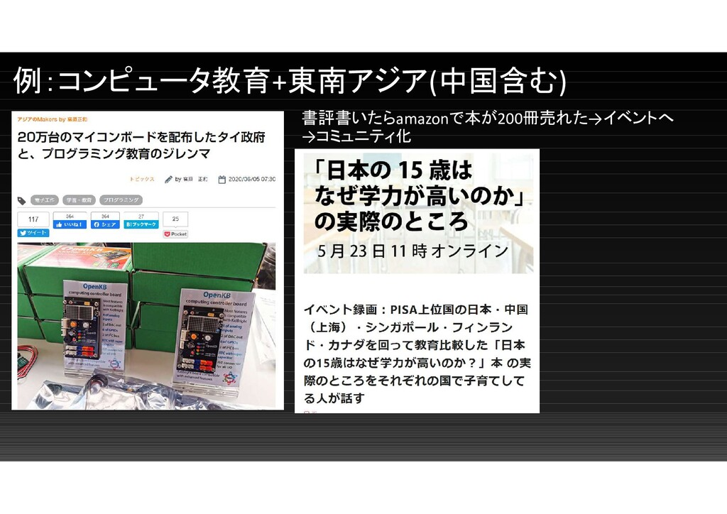 例:コンピュータ教育+東南アジア(中国含む) 書評書いたらamazonで本が200冊売れた→イ...