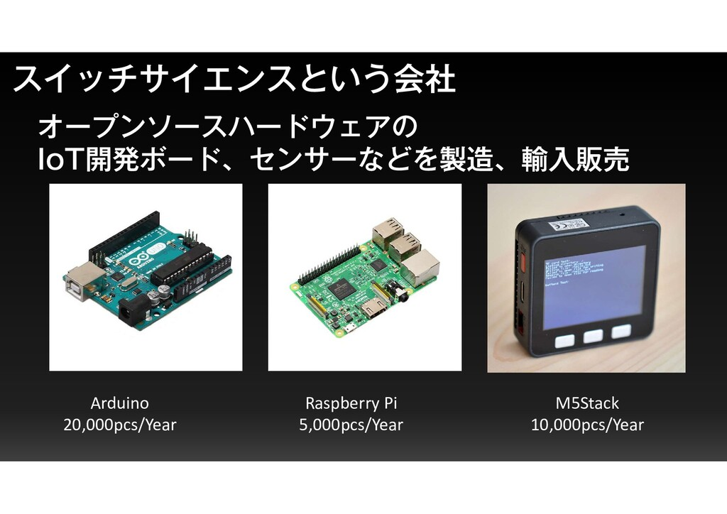 Arduino 20,000pcs/Year Raspberry Pi 5,000pcs/Ye...