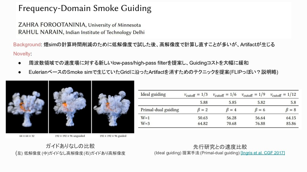 Background: 煙simの計算時間削減のために低解像度で試した後、高解像度で計算し直す...