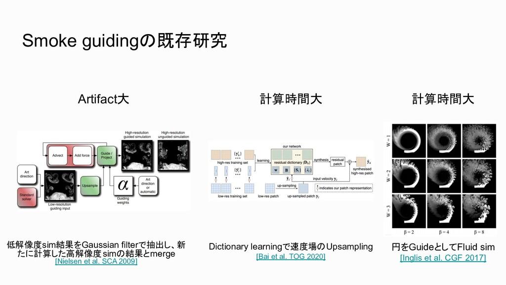Smoke guidingの既存研究 Artifact大 円をGuideとしてFluid si...