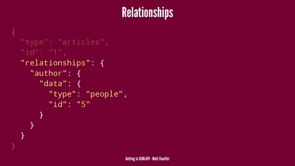 "Relationships { ""type"": ""articles"", ""id"": ""1"", ..."