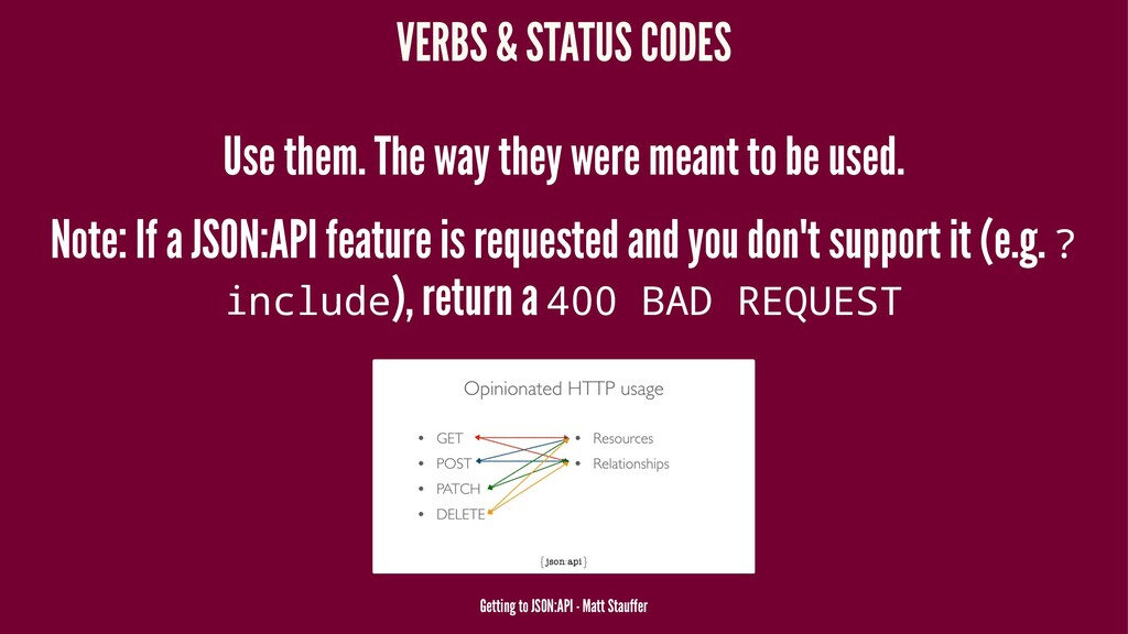 VERBS & STATUS CODES Use them. The way they wer...