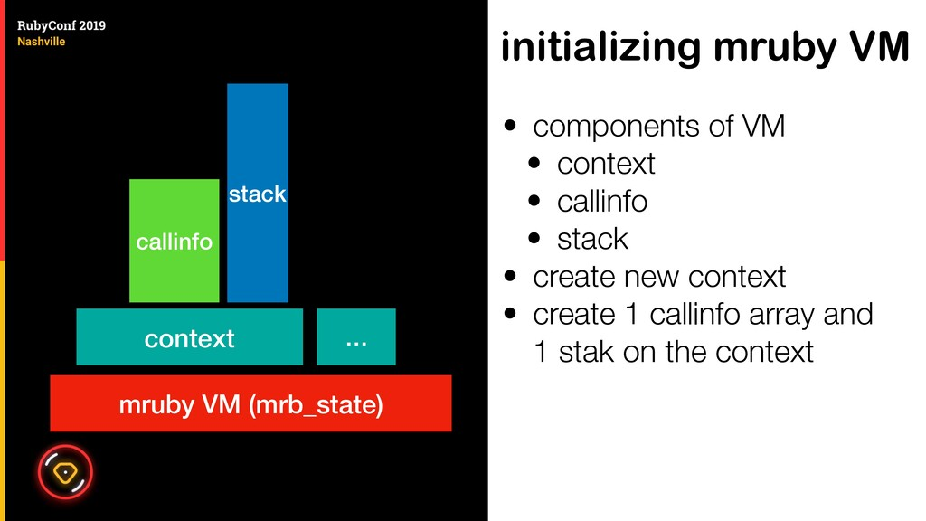 • components of VM • context • callinfo • stack...