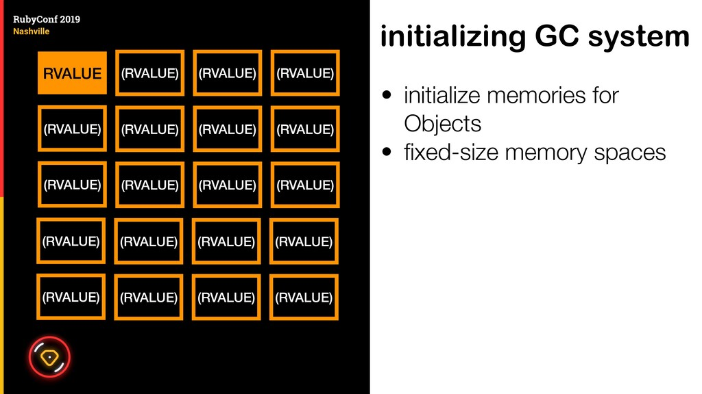 • initialize memories for Objects • fixed-size m...