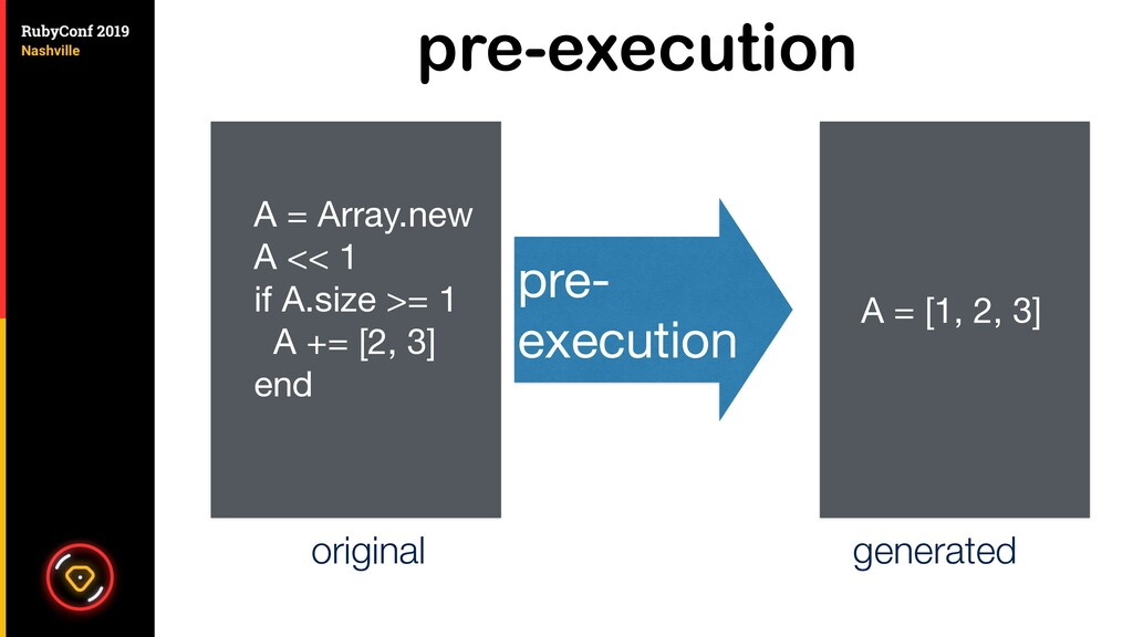 pre-execution A = Array.new  A << 1  if A.size ...