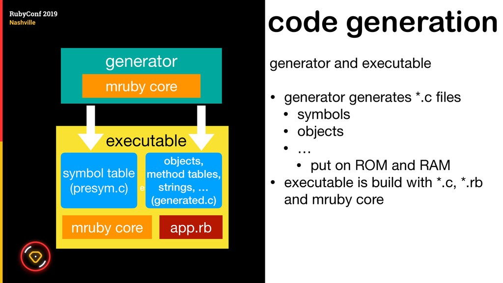 e code generation generator and executable  • g...