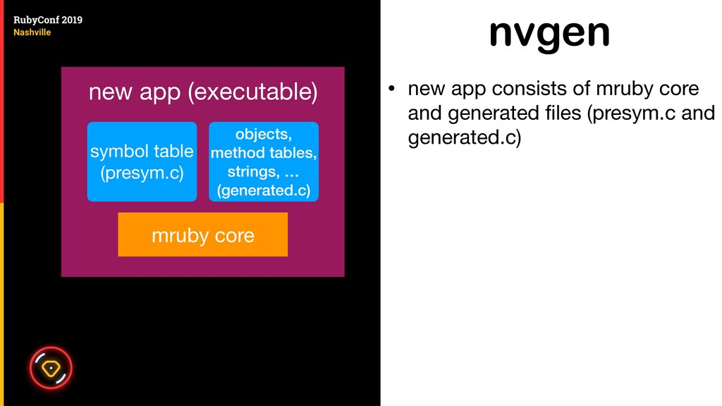 nvgen • new app consists of mruby core and gene...