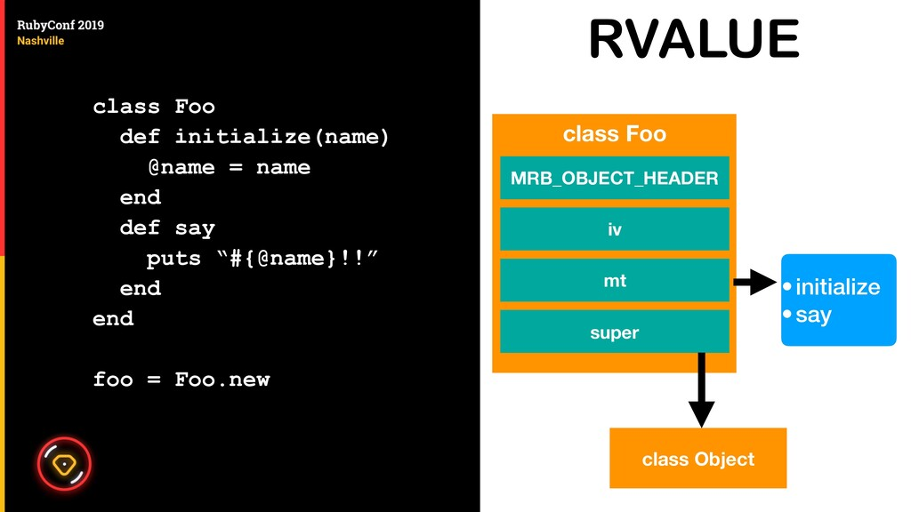 RVALUE class Foo def initialize(name) @name = n...