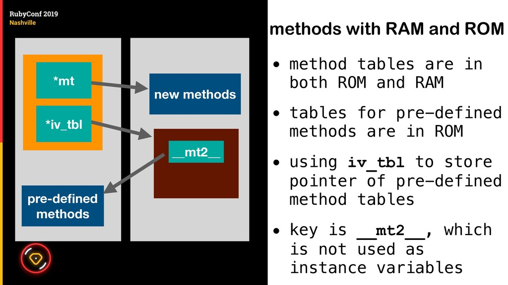 methods with RAM and ROM • method tables are in...