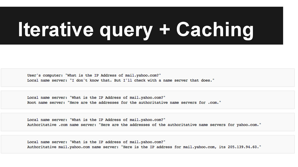 Iterative query + Caching