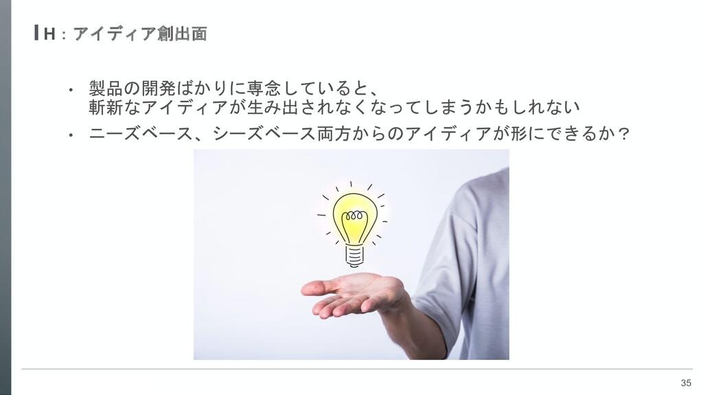 35 H:アイディア創出面 • 製品の開発ばかりに専念していると、 斬新なアイディアが生み出さ...