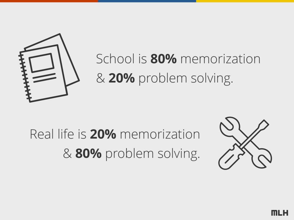 School is 80% memorization & 20% problem solvin...