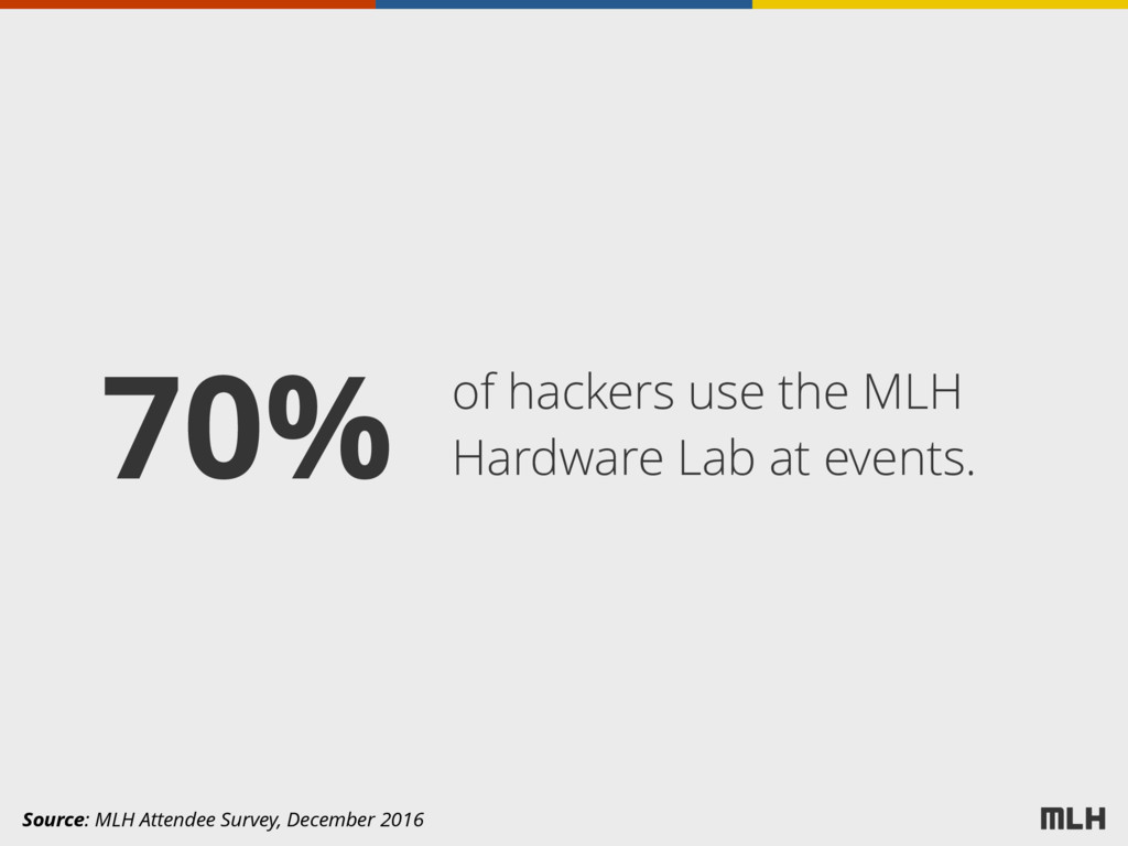 of hackers use the MLH Hardware Lab at events. ...