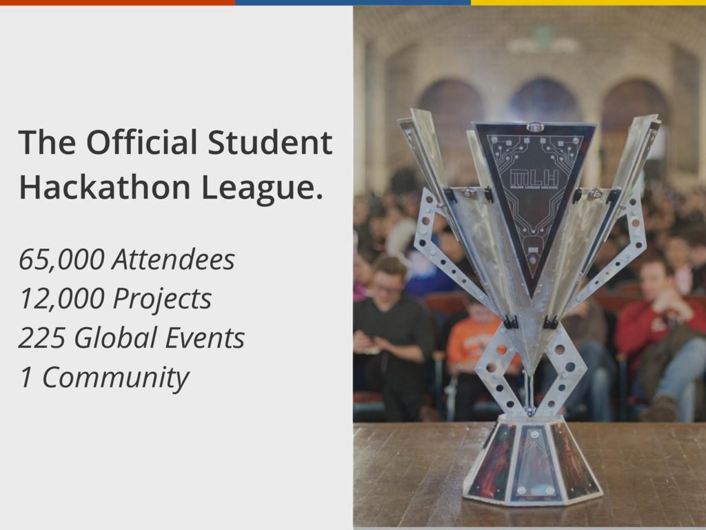 The Official Student Hackathon League. 65,000 Att...