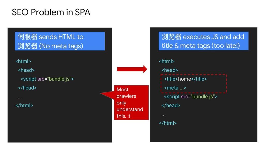 """SEO Problem in SPA <html> <head> <script src=""""b..."""