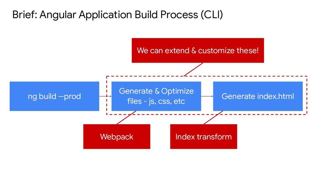 Brief: Angular Application Build Process (CLI) ...