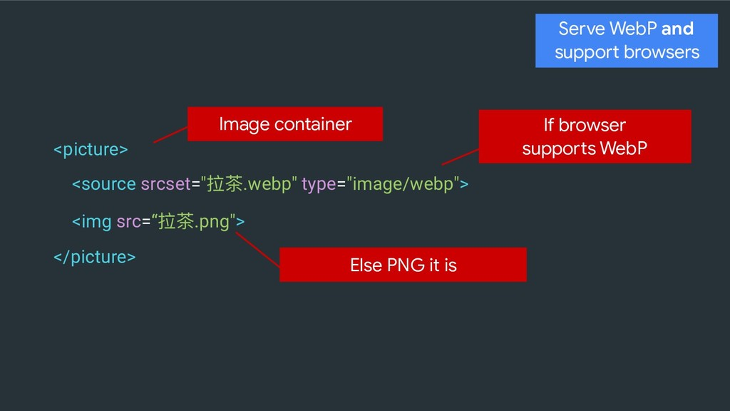 Serve WebP and support browsers <picture> <sour...