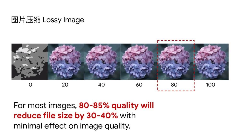 图⽚片压缩 Lossy Image For most images, 80-85% quali...