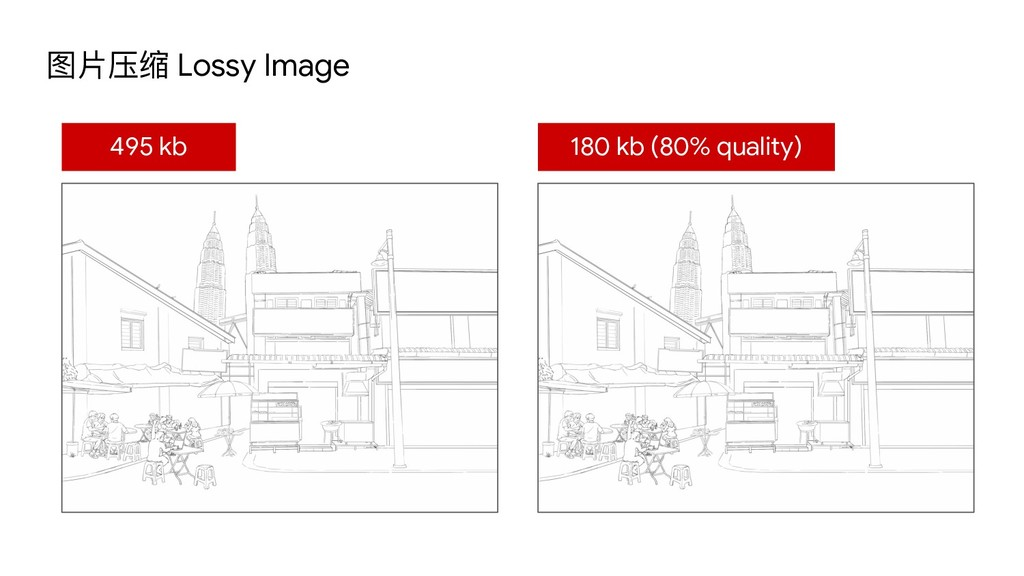 495 kb 180 kb (80% quality) 图⽚片压缩 Lossy Image