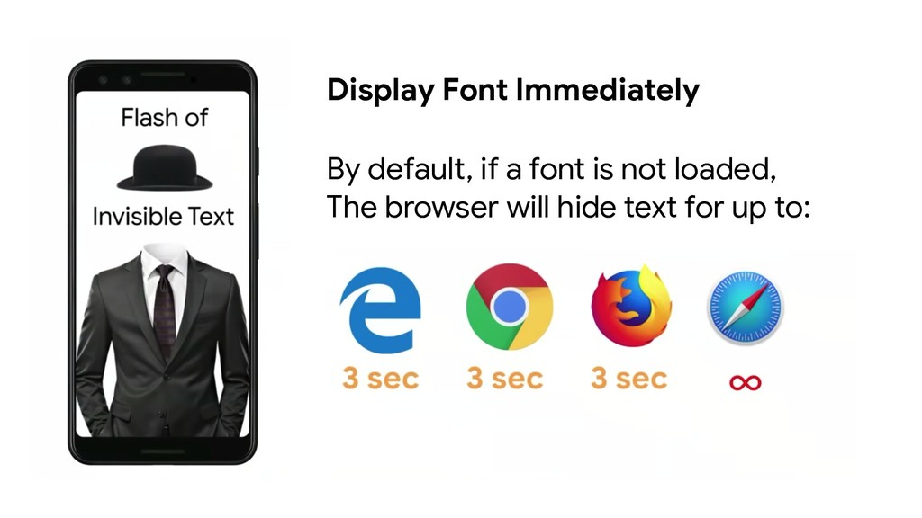 Display Font Immediately By default, if a font ...