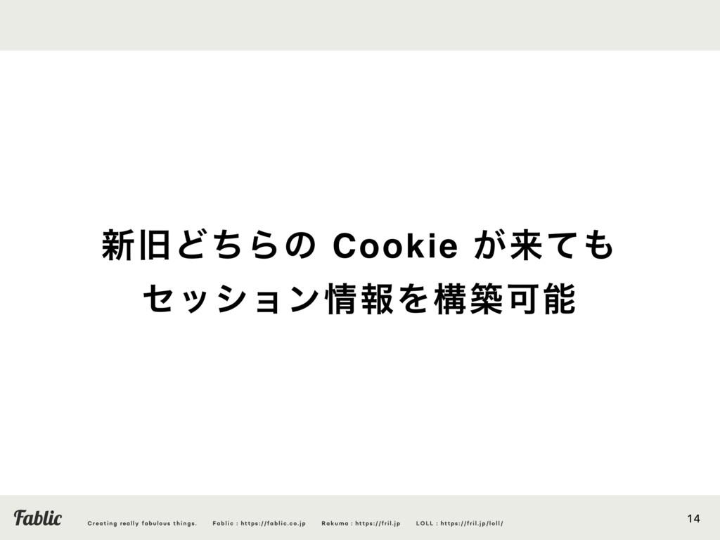 14 ৽چͲͪΒͷ Cookie ͕དྷͯ ηογϣϯใΛߏஙՄ