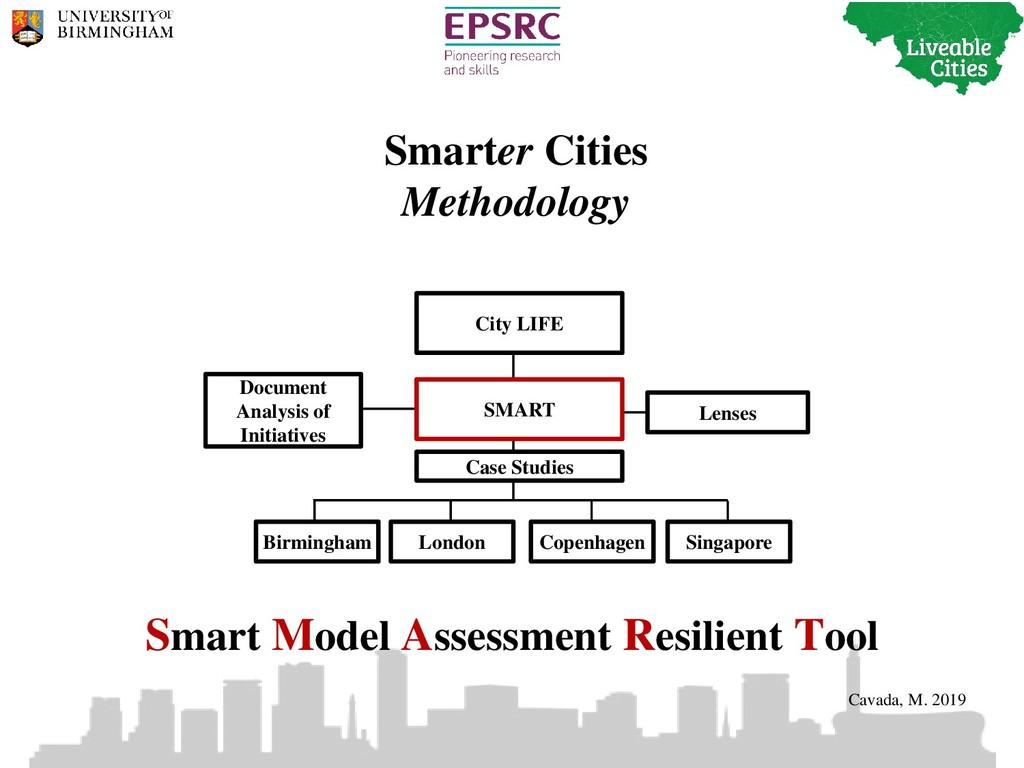 SMART Case Studies Birmingham Document Analysis...