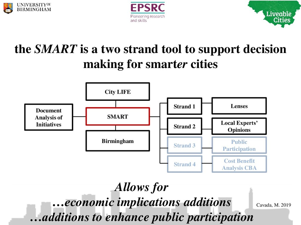 Cavada, M. 2019 the SMART is a two strand tool ...